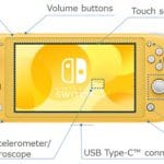 What Are Nintendo Switch Lite Colors