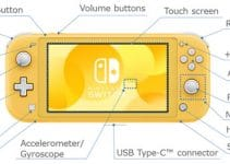 Nintendo Switch Lite Joy Con 3