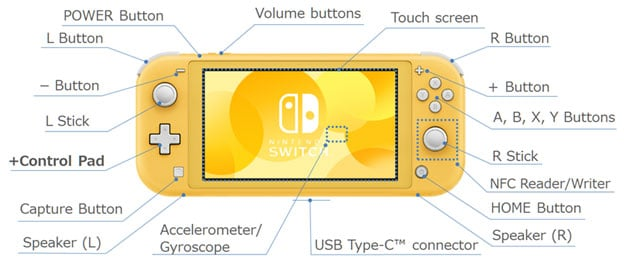 Nintendo Switch Lite Used