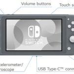 Nintendo Switch Lite Age Range