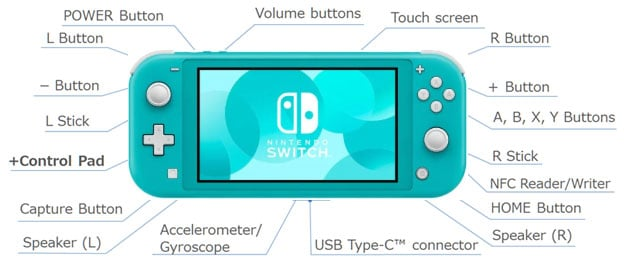 Nintendo Switch Lite Gamestop