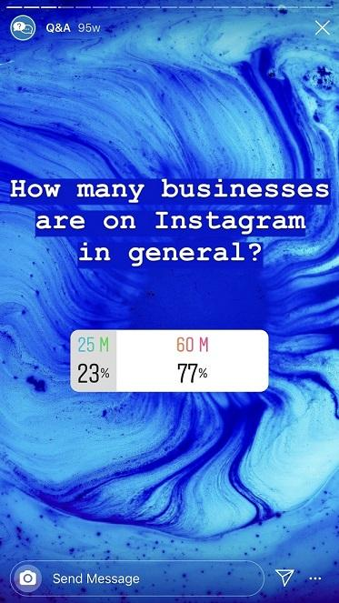 Instagram Story Highlights poll results example