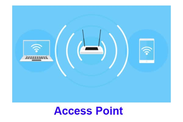 Wireless Router vs Access Point - access point
