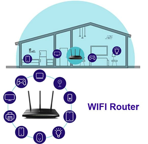 Wireless Router vs Access Point - wifi router
